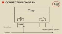 Таймер цифровой CN101A схема включения